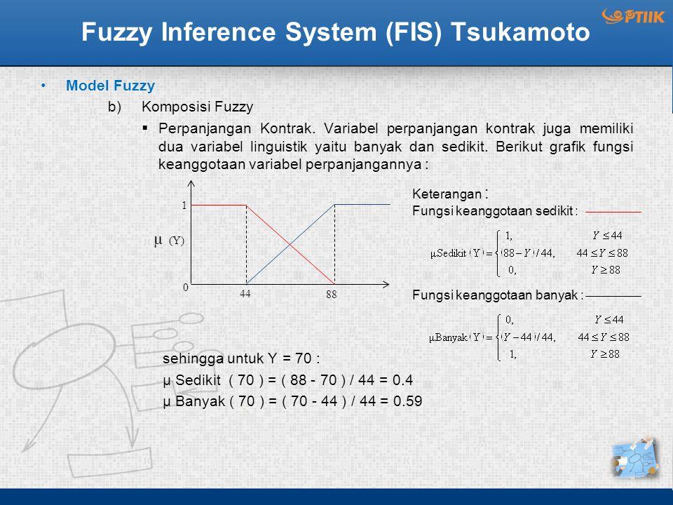 Fuzzy Inference System (FIS) Tsukamoto Model Fuzzy b)Komposisi Fuzzy  Perpanjangan Kontrak. Variabel perpanjangan kontrak juga memiliki dua variabel