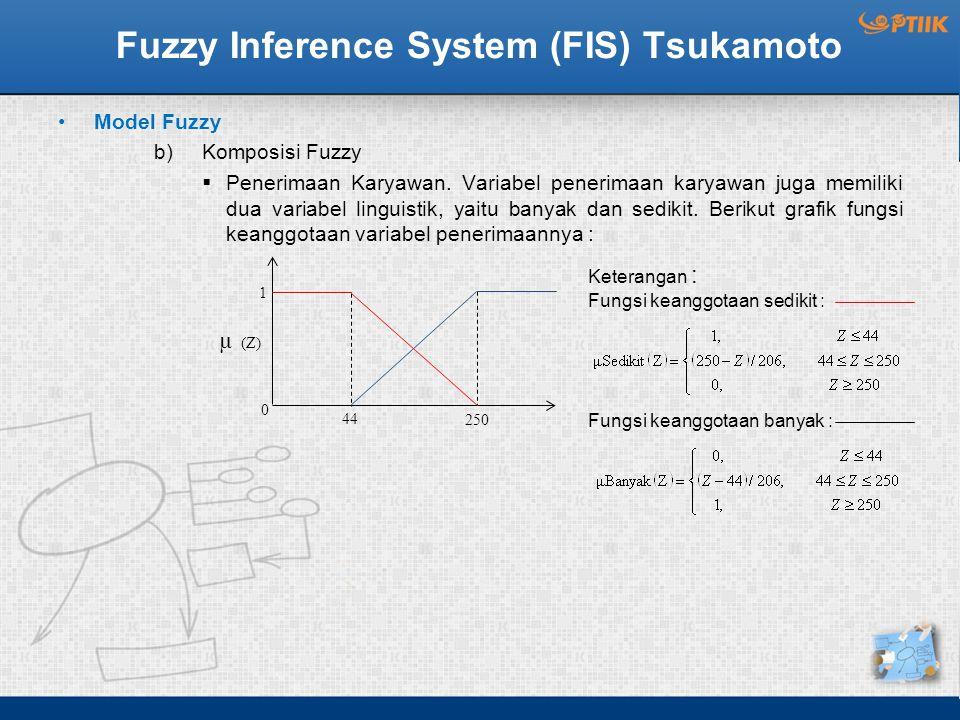 Fuzzy Inference System (FIS) Tsukamoto Model Fuzzy b)Komposisi Fuzzy  Penerimaan Karyawan. Variabel penerimaan karyawan juga memiliki dua variabel li