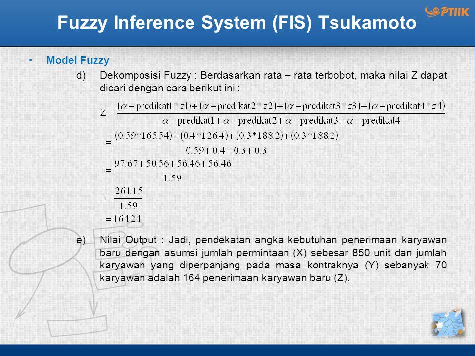 Fuzzy Inference System (FIS) Tsukamoto Model Fuzzy d)Dekomposisi Fuzzy : Berdasarkan rata – rata terbobot, maka nilai Z dapat dicari dengan cara berik