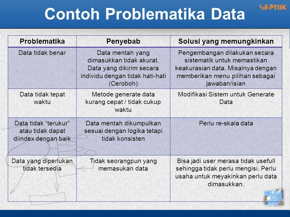 Contoh Problematika Data ProblematikaPenyebabSolusi yang memungkinkan Data tidak benarData mentah yang dimasukkan tidak akurat. Data yang dikirim seca