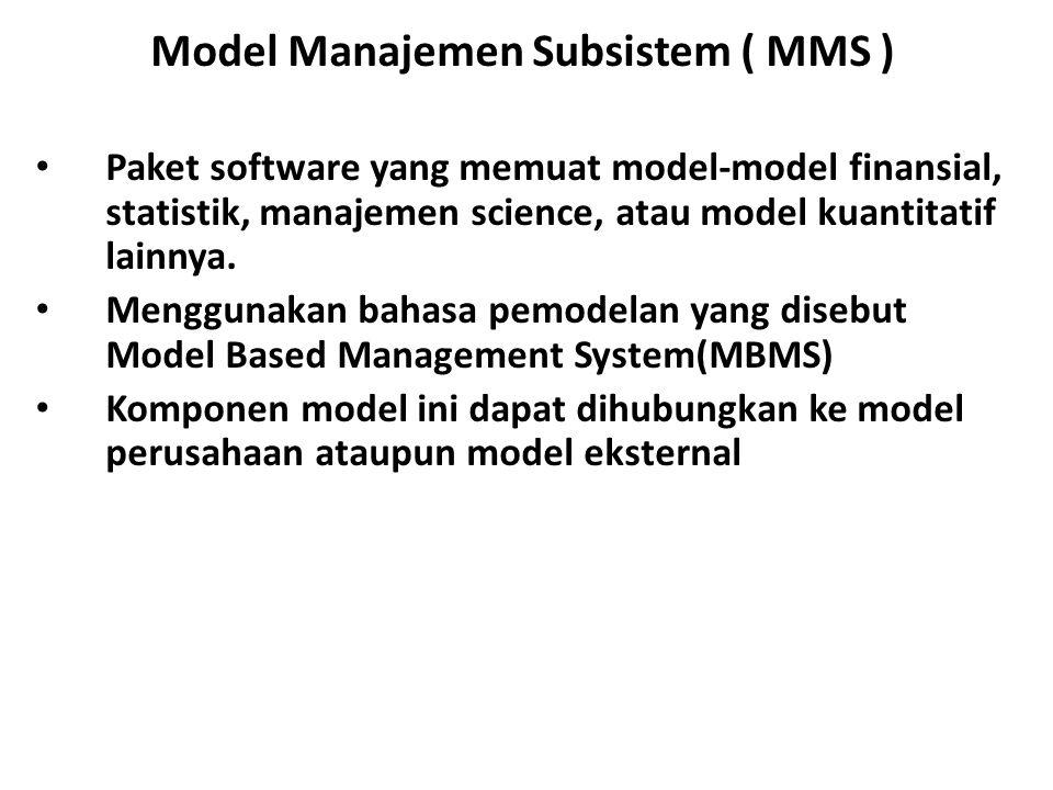 Model Manajemen Subsistem ( MMS ) Paket software yang memuat model-model finansial, statistik, manajemen science, atau model kuantitatif lainnya. Meng