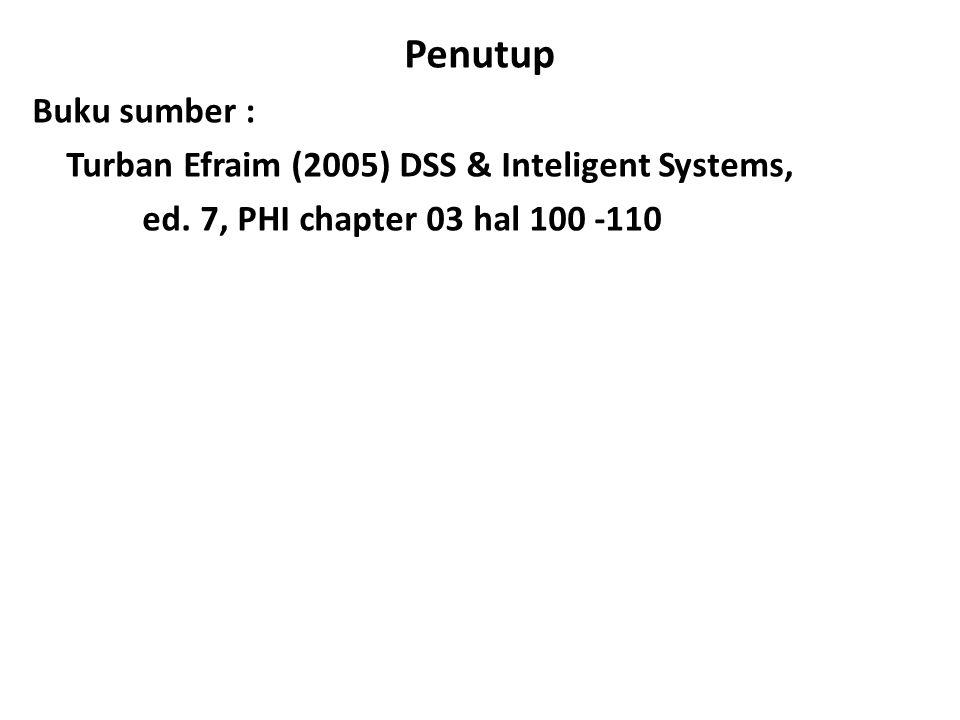 Penutup Buku sumber : Turban Efraim (2005) DSS & Inteligent Systems, ed. 7, PHI chapter 03 hal 100 -110