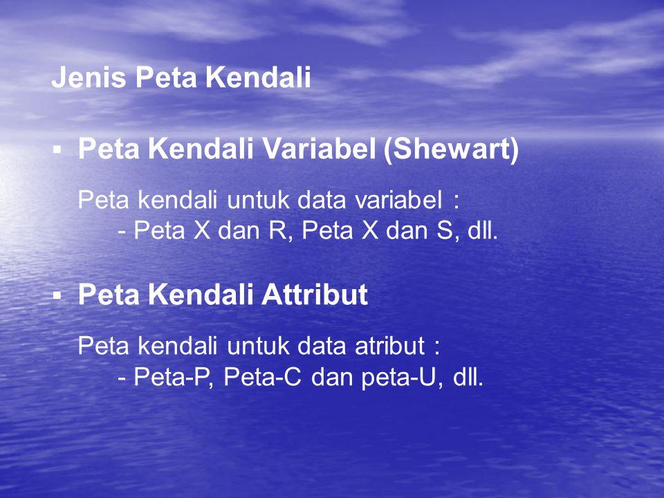 Jenis Peta Kendali  Peta Kendali Variabel (Shewart) Peta kendali untuk data variabel : - Peta X dan R, Peta X dan S, dll.  Peta Kendali Attribut Pet