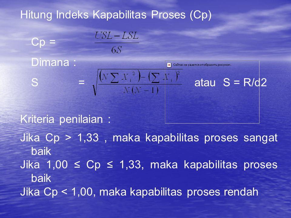 Hitung Indeks Kapabilitas Proses (Cp) Cp = Dimana : S = atau S = R/d2 Kriteria penilaian : Jika Cp > 1,33, maka kapabilitas proses sangat baik Jika 1,