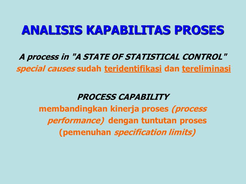 Data variabel : atau dengan process spread : Estimating Process Variation