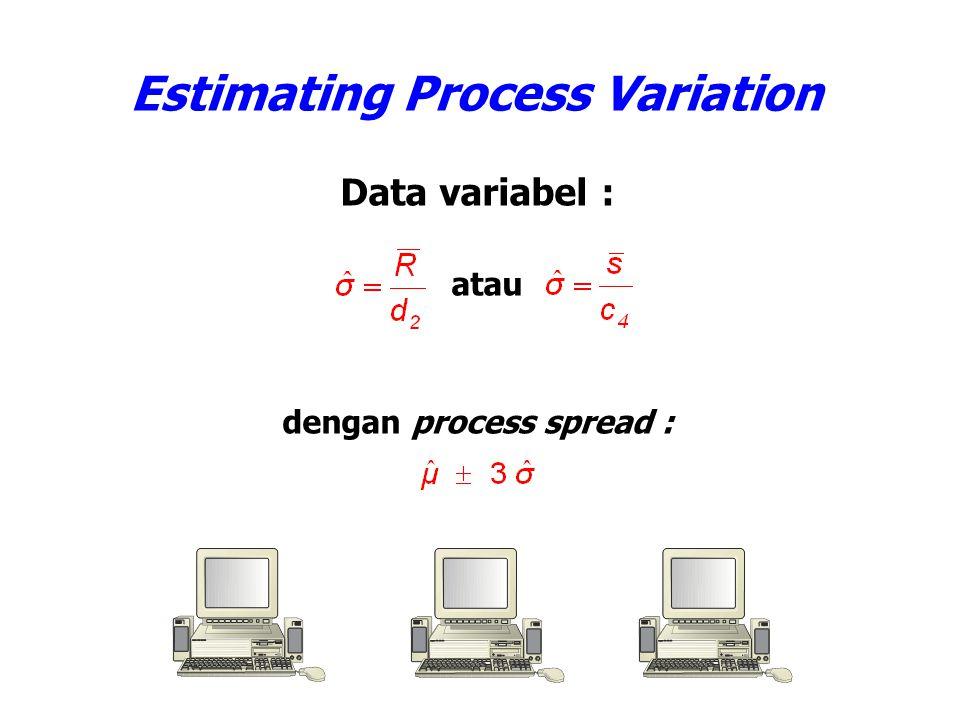PROCESS POTENTIAL Process Capability Index = C p < 1.0  not capable process C p = 1.0  marginally capable process C p > 1.0  capable process biasanya digunakan C p > 1.33 yang berarti sangat bagus INDEKS KAPABILITAS
