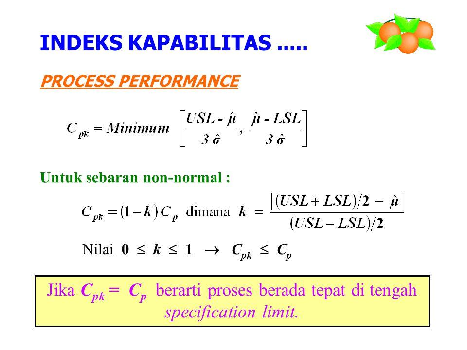 PROCESS PERFORMANCE Untuk sebaran non-normal : INDEKS KAPABILITAS..... Nilai 0  k  1  C pk  C p Jika C pk = C p berarti proses berada tepat di ten