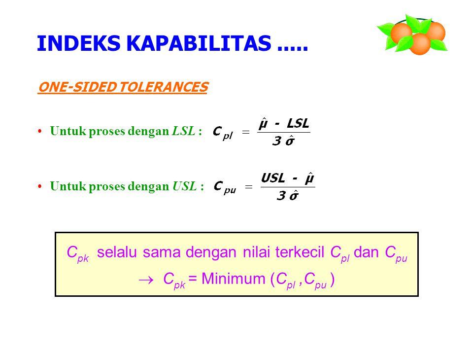ONE-SIDED TOLERANCES Untuk proses dengan LSL : Untuk proses dengan USL : INDEKS KAPABILITAS..... C pk selalu sama dengan nilai terkecil C pl dan C pu