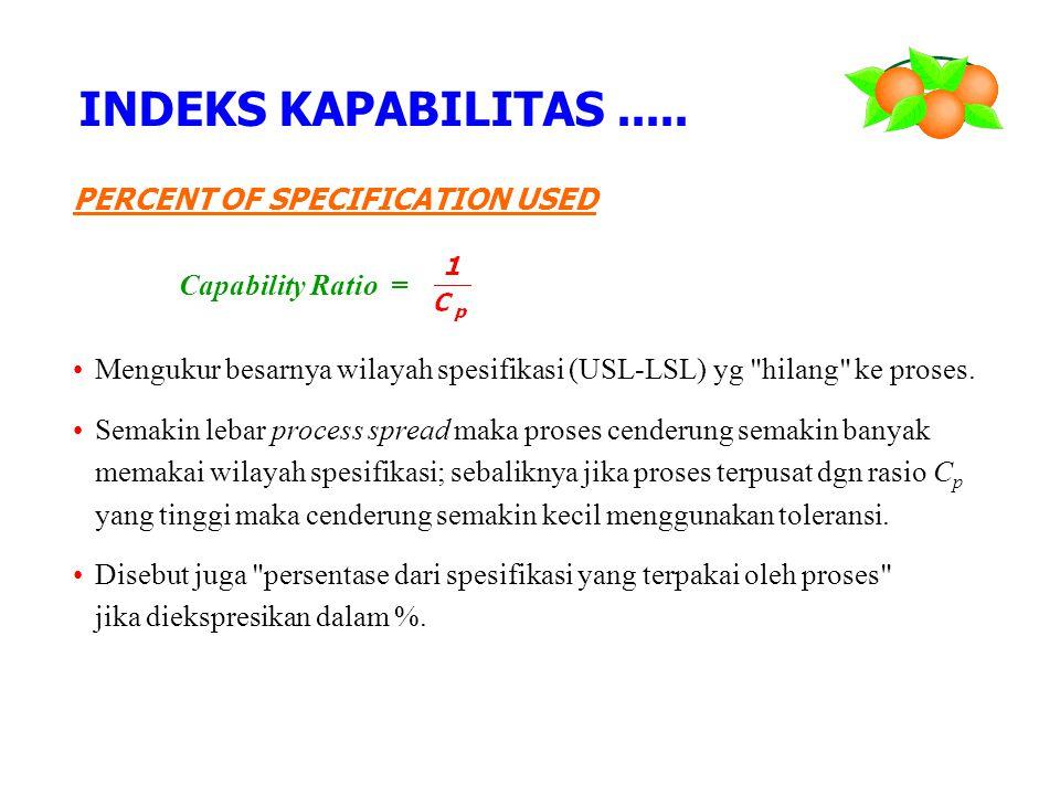 PERCENT OF SPECIFICATION USED Capability Ratio = Mengukur besarnya wilayah spesifikasi (USL-LSL) yg