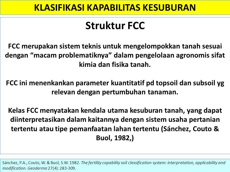 """Struktur FCC FCC merupakan sistem teknis untuk mengelompokkan tanah sesuai dengan """"macam problematiknya"""" dalam pengelolaan agronomis sifat kimia dan f"""