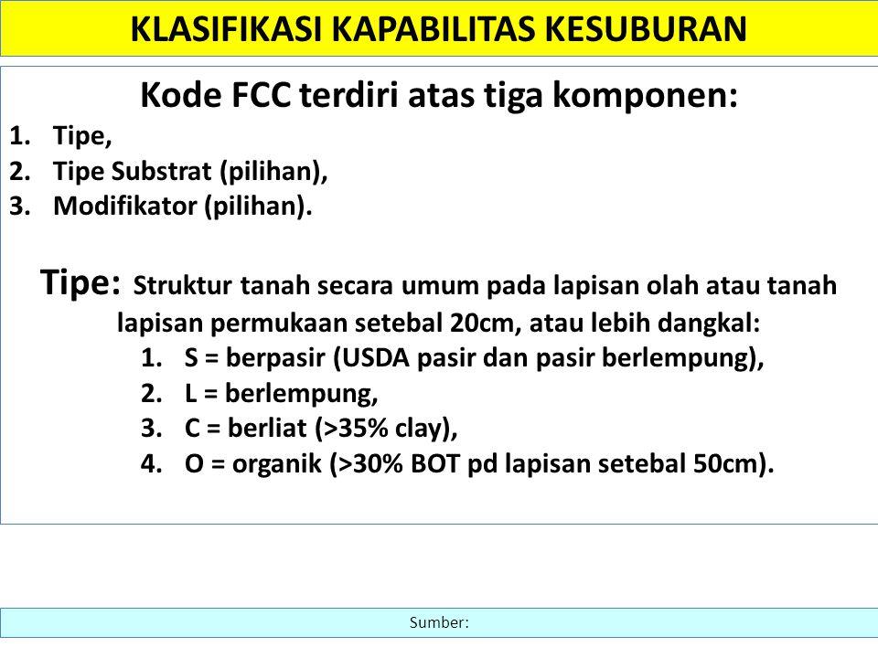 Kode FCC terdiri atas tiga komponen: 1.Tipe, 2.Tipe Substrat (pilihan), 3.Modifikator (pilihan). Tipe: Struktur tanah secara umum pada lapisan olah at