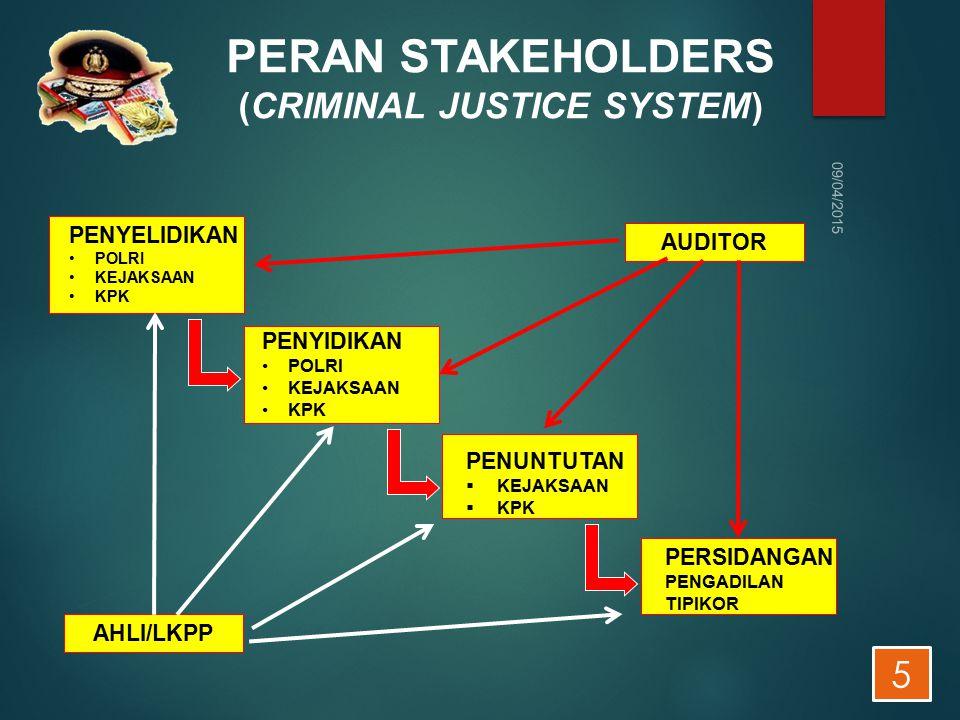 ORIENTASI ALAT BUKTI PENYIDIK & AUDITOR Penyidik : Alat Bukti sesuai KUHAP pasal 184 : 1.Keterangan Saksi 2.Keterangan Ahli 3.Petunjuk 4.Surat 5.Keterangan Terdakwa Auditor : Bukti Akuntansi : 1.Struktur Pengendalian Intern ( Kuat atau lemah) 2.Bukti Fisik ( Perhitungan Aktiva Pembukuan) 3.Catatan Akuntansi ( Jurnal, Buku Besar) 4.Konfirmasi (informasi dari pihak ketiga) 5.Bukti Dokumenter (Kebenaran menentukan realibilitas) 6.Bukti Surat Pernyataan Tertulis ( Dibuat oleh pemegang buku, pejabat) 7.Perhitungan Kembali sebgai Bukti Matematis (Auditor hitung ulang) 8.Bukti Lisan (pemintaan keterangan oleh Auditor) 9.Bukti Analitis dan Perbandingan 6