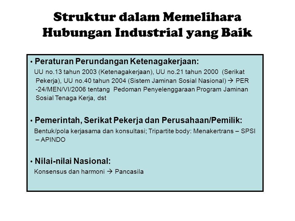 Struktur dalam Memelihara Hubungan Industrial yang Baik Peraturan Perundangan Ketenagakerjaan: UU no.13 tahun 2003 (Ketenagakerjaan), UU no.21 tahun 2