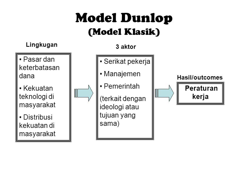 Model Dunlop (Model Klasik) Pasar dan keterbatasan dana Kekuatan teknologi di masyarakat Distribusi kekuatan di masyarakat Serikat pekerja Manajemen P