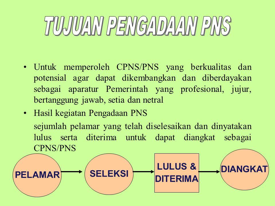 Pengadaan PNS dilakukan berdasarkan kebutuhan untuk mengisi formasi yang lowong. Lowongan Formasi dalam suatu organisasi pada umumnya disebabkan karen
