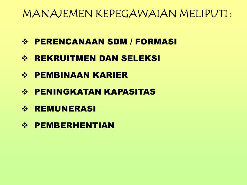 PASAL 3 AYAT (3) : PENETAPAN DAN PERSETUJUAN FORMASI PNS PUSAT DAN PNS DAERAH SEBAGAIMANA DIMAKSUD DALAM AYAT (1) DAN (2) DILAKUKAN BERDASARKAN USUL DARI : A.PEJABAT PEMBINA KEPEGAWAIAN PUSAT; b.