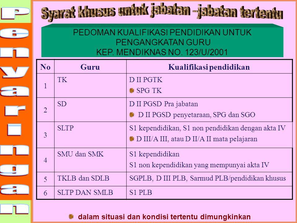 Ijazah dari sekolah atau PT luar negeri dapat dihargai apabila telah diakui dan ditetapkan sederajat dengan sekolah atau PT di Indonesia yang ditetapk