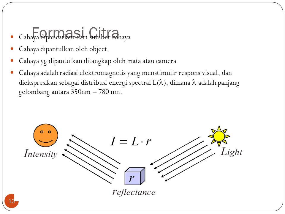 Formasi Citra 13 Cahaya dipancarkan dari sumber cahaya Cahaya dipantulkan oleh object.