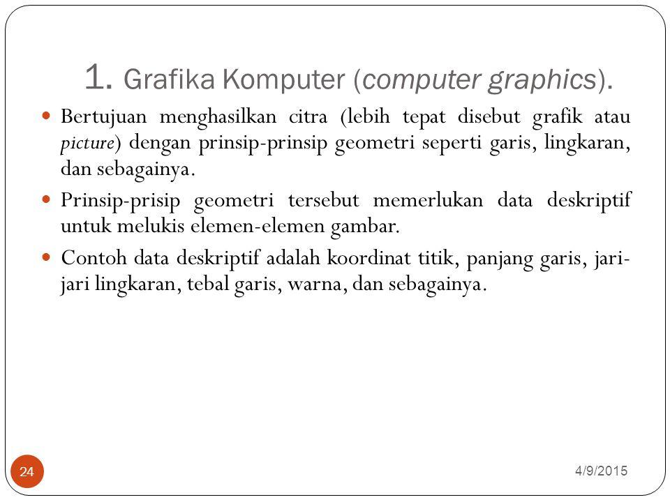 1.Grafika Komputer (computer graphics).