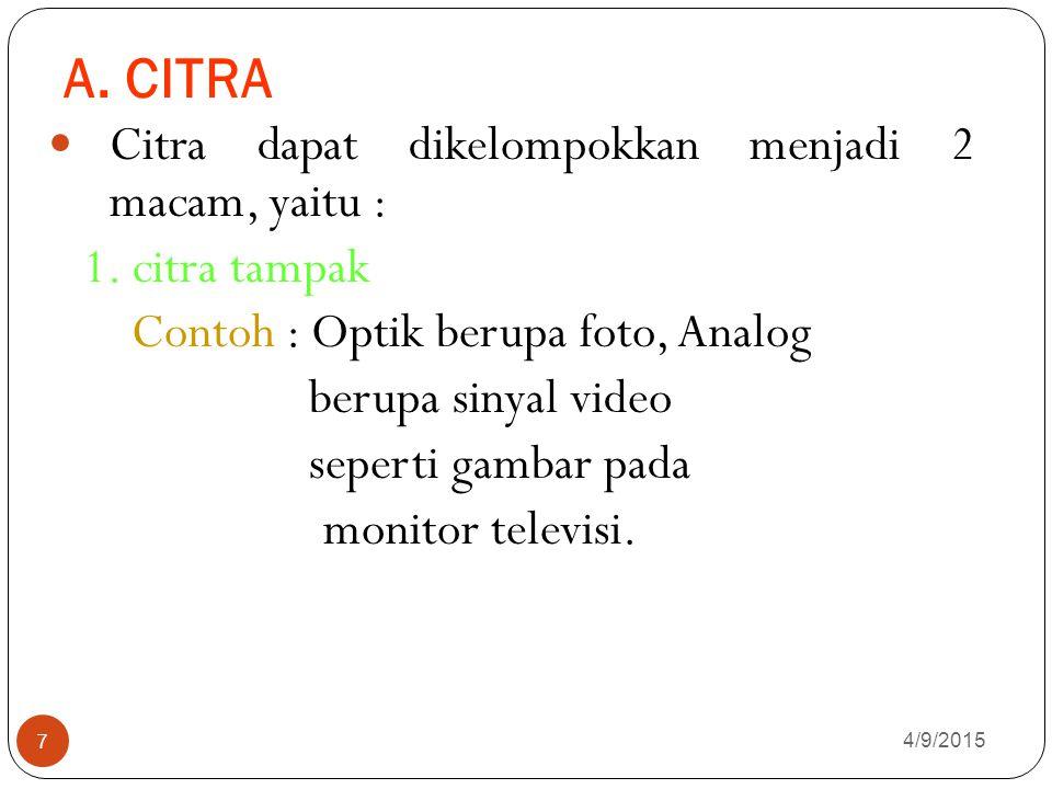 A.CITRA 4/9/2015 7 Citra dapat dikelompokkan menjadi 2 macam, yaitu : 1.