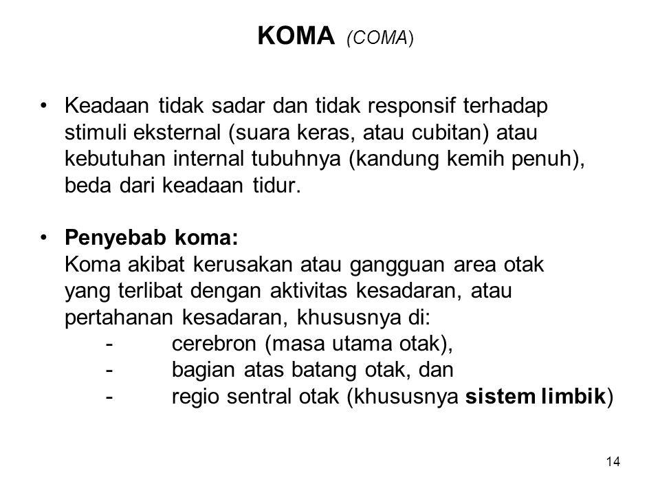 14 KOMA (COMA) Keadaan tidak sadar dan tidak responsif terhadap stimuli eksternal (suara keras, atau cubitan) atau kebutuhan internal tubuhnya (kandun