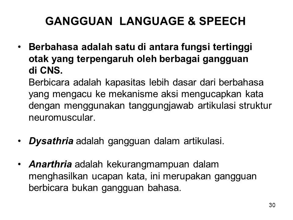 30 GANGGUAN LANGUAGE & SPEECH Berbahasa adalah satu di antara fungsi tertinggi otak yang terpengaruh oleh berbagai gangguan di CNS. Berbicara adalah k