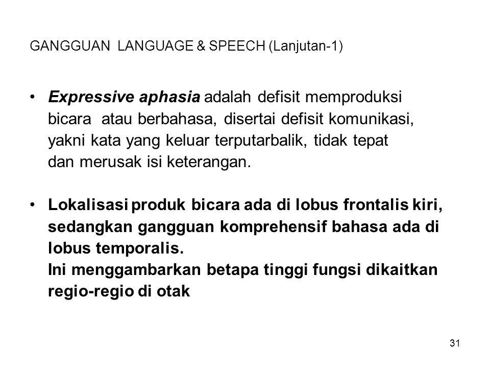 31 GANGGUAN LANGUAGE & SPEECH (Lanjutan-1) Expressive aphasia adalah defisit memproduksi bicara atau berbahasa, disertai defisit komunikasi, yakni kat