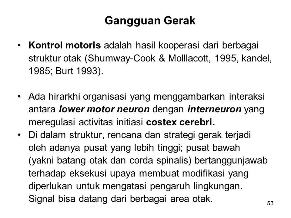 53 Gangguan Gerak Kontrol motoris adalah hasil kooperasi dari berbagai struktur otak (Shumway-Cook & Molllacott, 1995, kandel, 1985; Burt 1993). Ada h