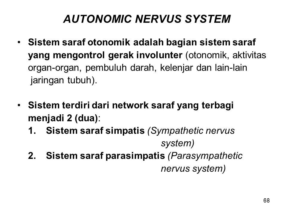 68 AUTONOMIC NERVUS SYSTEM Sistem saraf otonomik adalah bagian sistem saraf yang mengontrol gerak involunter (otonomik, aktivitas organ-organ, pembulu