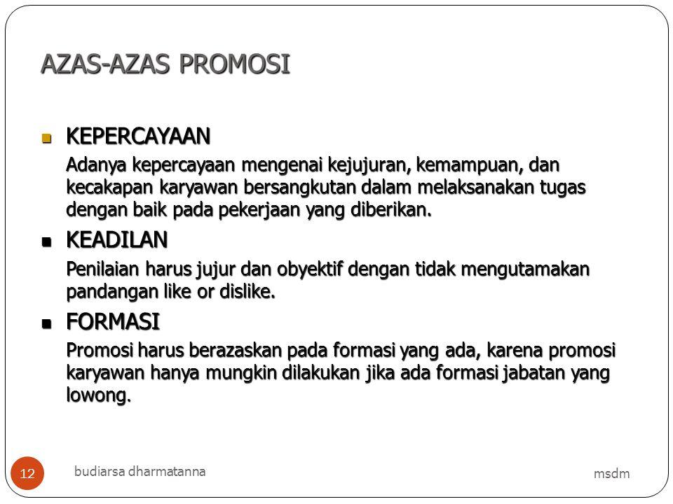 AZAS-AZAS PROMOSI KEPERCAYAAN KEPERCAYAAN Adanya kepercayaan mengenai kejujuran, kemampuan, dan kecakapan karyawan bersangkutan dalam melaksanakan tug
