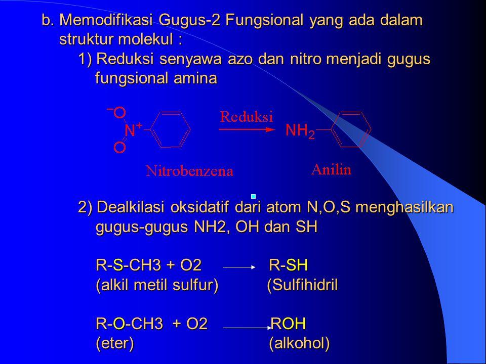 Contoh : 1) Oksidasi benzena ( gol.aromatik) menjadi fenol Benzena Fenol 2) Oksidasi etena (gol.alifatik) menjadi etandiol Contoh : 1) Oksidasi benzen