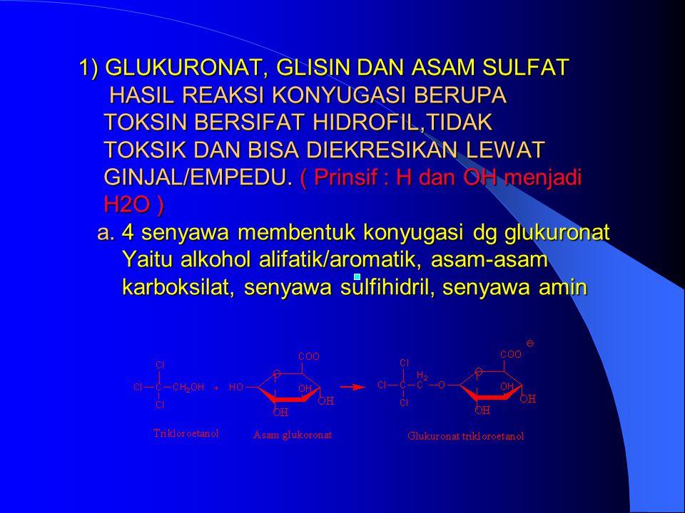 2. REAKSI FASA II ( REAKSI KONYUGASI ) REAKSI INI MELIBATKAN BEBERAPA JENIS METABOLIT ENDOGIN (BERUPA ENZIM YG ADA DLM TUBUH ) DI RETIKULUM ENDOPLASMA