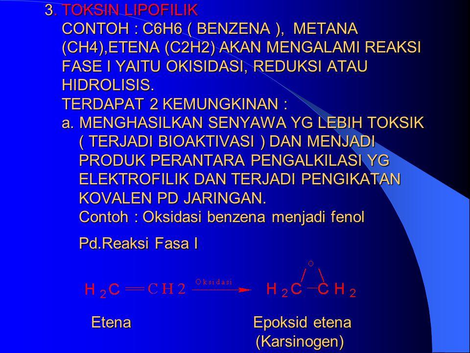 PROSES BIOTRANSFORMASI PROSES BIOTRANSFORMASI SUATU TOKSIN TERGANTUNG SIFAT KIMIA TOKSINNYA 1. TOKSIN HIDROFIL CONTOH : ESTER FENOSULFAT DAN ASAM HIPU