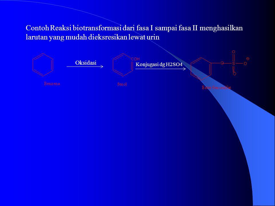 Contoh : 1) Oksidasi benzena ( gol.aromatik) menjadi fenol Benzena Fenol 2) Oksidasi etena (gol.alifatik) menjadi etandiol Contoh : 1) Oksidasi benzena ( gol.aromatik) menjadi fenol Benzena Fenol 2) Oksidasi etena (gol.alifatik) menjadi etandiol Etene Etandiol