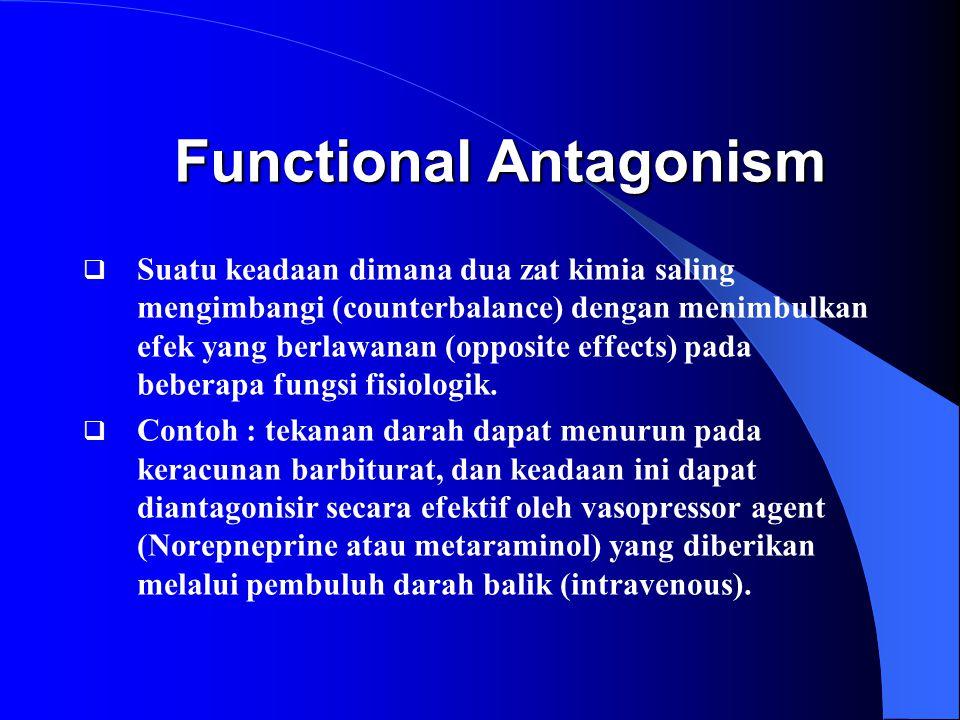Antagonis (Antagonism) Antagonis (Antagonism)  Suatu keadaan dimana dua zat kimia bila diberikan secara bersamaan, maka zat kimia yang satu akan memp