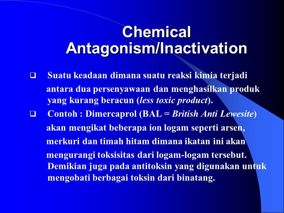 Functional Antagonism  Suatu keadaan dimana dua zat kimia saling mengimbangi (counterbalance) dengan menimbulkan efek yang berlawanan (opposite effec