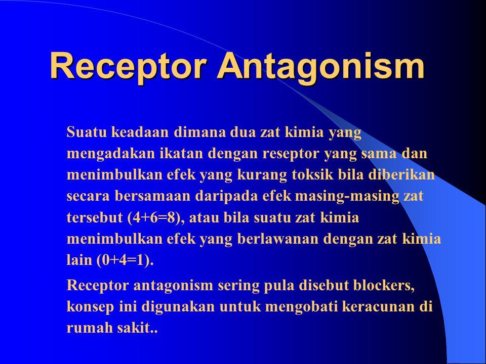Dispositional Antagonism  Suatu keadaan dimana disposisi zat kimia (absorbsi, biotransformasi, distribusi atau ekskresi) diubah sedemikian rupa sehin