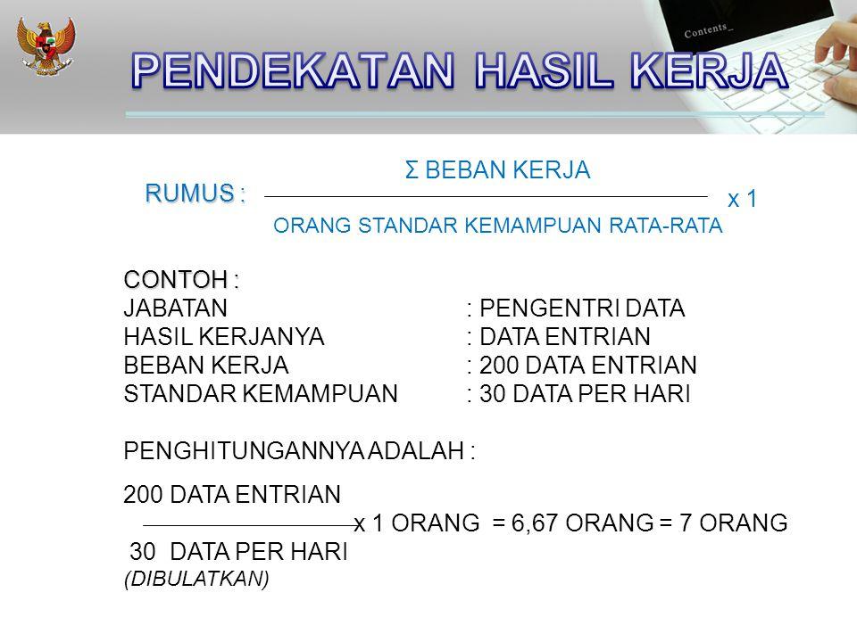RUMUS : Σ BEBAN KERJA x 1 ORANG STANDAR KEMAMPUAN RATA-RATA CONTOH : JABATAN : PENGENTRI DATA HASIL KERJANYA: DATA ENTRIAN BEBAN KERJA: 200 DATA ENTRIAN STANDAR KEMAMPUAN: 30 DATA PER HARI PENGHITUNGANNYA ADALAH : 200 DATA ENTRIAN x 1 ORANG = 6,67 ORANG = 7 ORANG 30 DATA PER HARI (DIBULATKAN)