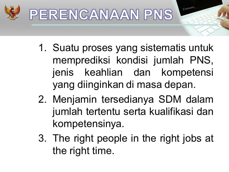 1.Suatu proses yang sistematis untuk memprediksi kondisi jumlah PNS, jenis keahlian dan kompetensi yang diinginkan di masa depan.