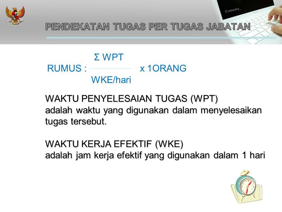 Σ WPT RUMUS : x 1ORANG WKE/hari WAKTU PENYELESAIAN TUGAS (WPT) adalah waktu yang digunakan dalam menyelesaikan tugas tersebut.