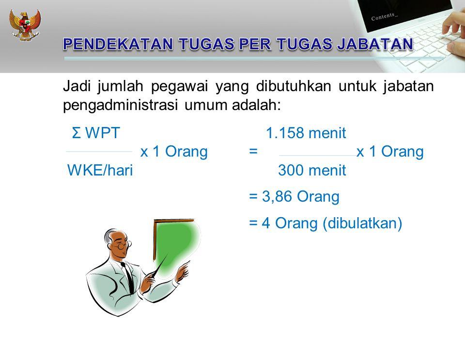 Jadi jumlah pegawai yang dibutuhkan untuk jabatan pengadministrasi umum adalah: Σ WPT 1.158 menit x 1 Orang = x 1 Orang WKE/hari 300 menit = 3,86 Orang = 4 Orang (dibulatkan)