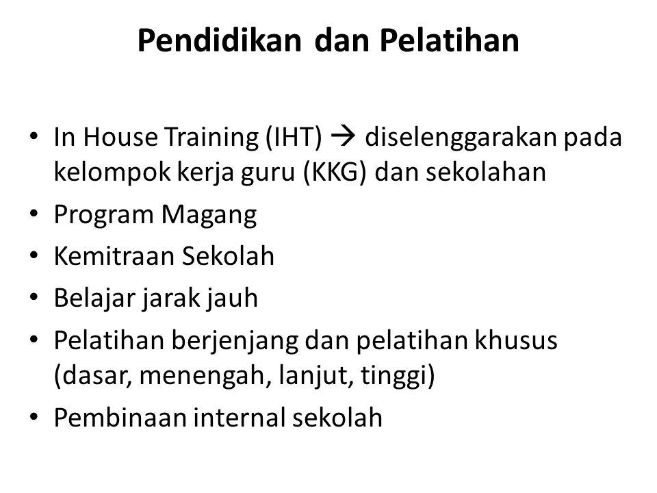 Pendidikan dan Pelatihan In House Training (IHT)  diselenggarakan pada kelompok kerja guru (KKG) dan sekolahan Program Magang Kemitraan Sekolah Belaj