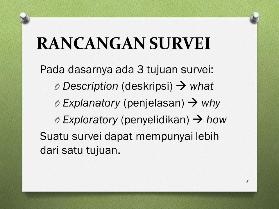 RANCANGAN SURVEI Pada dasarnya ada 3 tujuan survei: O Description (deskripsi)  what O Explanatory (penjelasan)  why O Exploratory (penyelidikan)  how Suatu survei dapat mempunyai lebih dari satu tujuan.