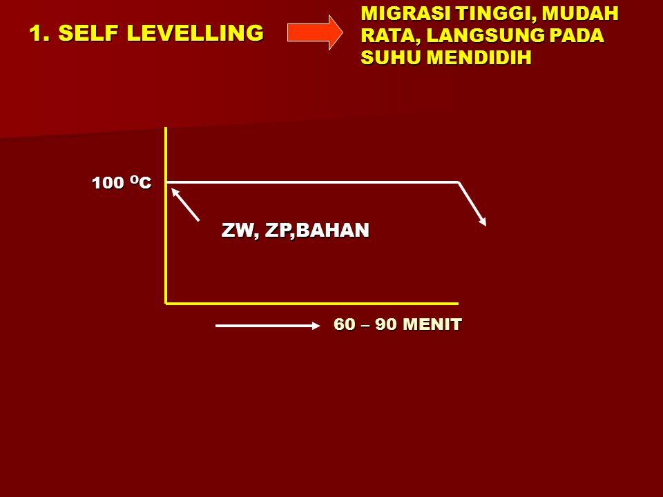 gr/kg ZW TERSERAP KONSENTRASI gr/liter 12 - 8 - 8 - 4 - 4 - 0 - 0 - 0 0,50 0,50 0,25 0,25 0,75 0,75 gr/kg ZAT WARNA TERSERAP AKAN SEMAKIN TINGGI DENGAN SEMAKIN TINGGINYA KONSENTRASI ZW DALAM LARUTAN.
