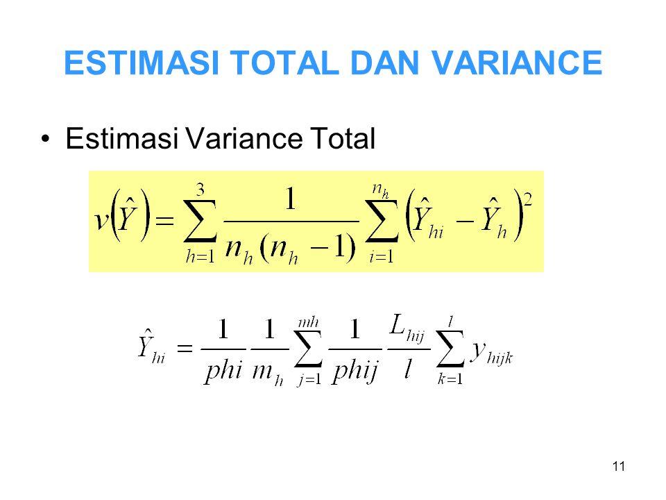 11 ESTIMASI TOTAL DAN VARIANCE Estimasi Variance Total