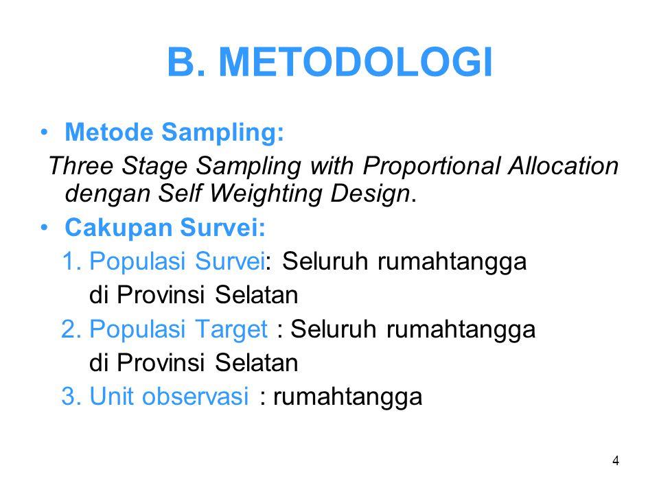 4 B. METODOLOGI Metode Sampling: Three Stage Sampling with Proportional Allocation dengan Self Weighting Design. Cakupan Survei: 1. Populasi Survei: S