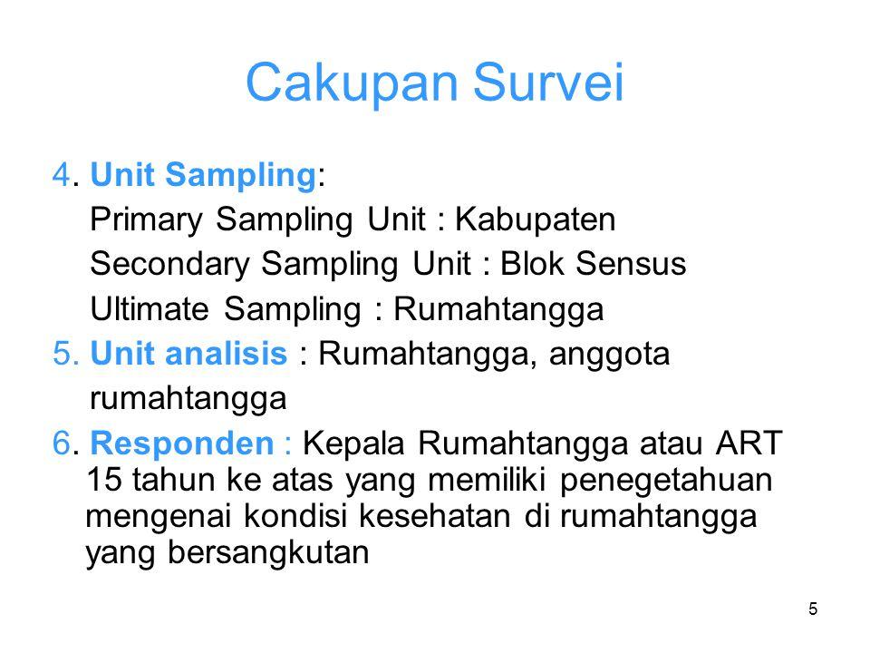 5 Cakupan Survei 4. Unit Sampling: Primary Sampling Unit : Kabupaten Secondary Sampling Unit : Blok Sensus Ultimate Sampling : Rumahtangga 5. Unit ana
