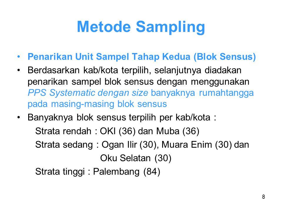 8 Metode Sampling Penarikan Unit Sampel Tahap Kedua (Blok Sensus) Berdasarkan kab/kota terpilih, selanjutnya diadakan penarikan sampel blok sensus den