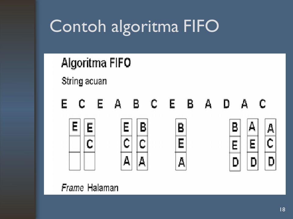 18 Contoh algoritma FIFO