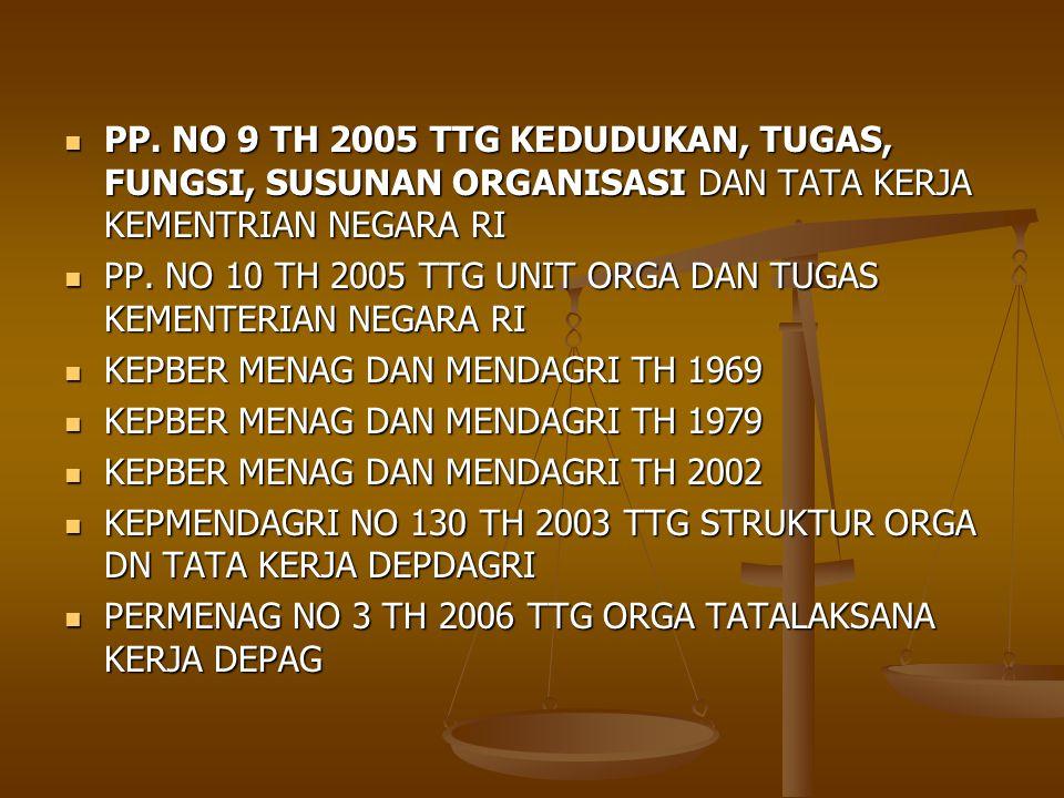 PP. NO 9 TH 2005 TTG KEDUDUKAN, TUGAS, FUNGSI, SUSUNAN ORGANISASI DAN TATA KERJA KEMENTRIAN NEGARA RI PP. NO 9 TH 2005 TTG KEDUDUKAN, TUGAS, FUNGSI, S